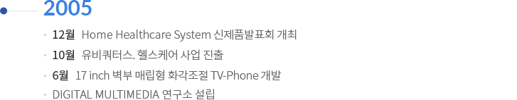 2005   12월 : Home Healthcare System 신제품 발표회 개최 / 10월 유비쿼터스. 헬스케어 사업 진출 / 6월 : 17inch 벽부 매립형 화각조절  TV-Phone 개발 / DIGITAL MULTIMEDIA 연구소 설립