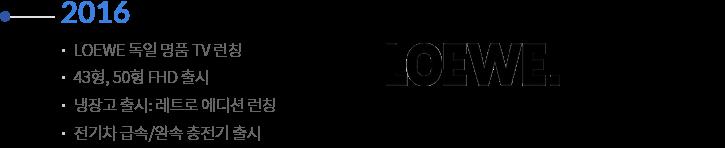 2016   LOEWE 독일 명품 TV 런칭 / 43형, 50형 FHD 출시