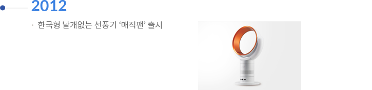 2012   한국형 날개없는 선풍기 '매직팬' 출시